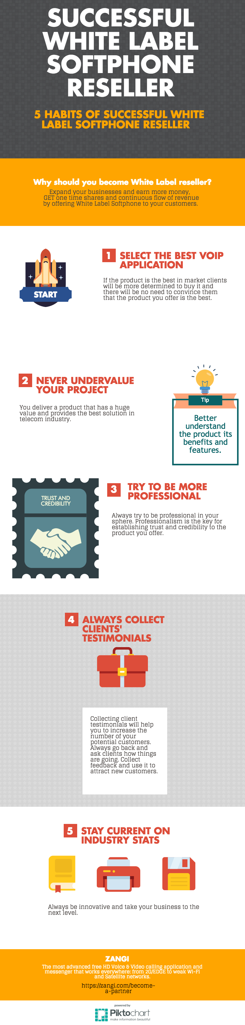 5 Habits of Successful White Label Softphone Reseller