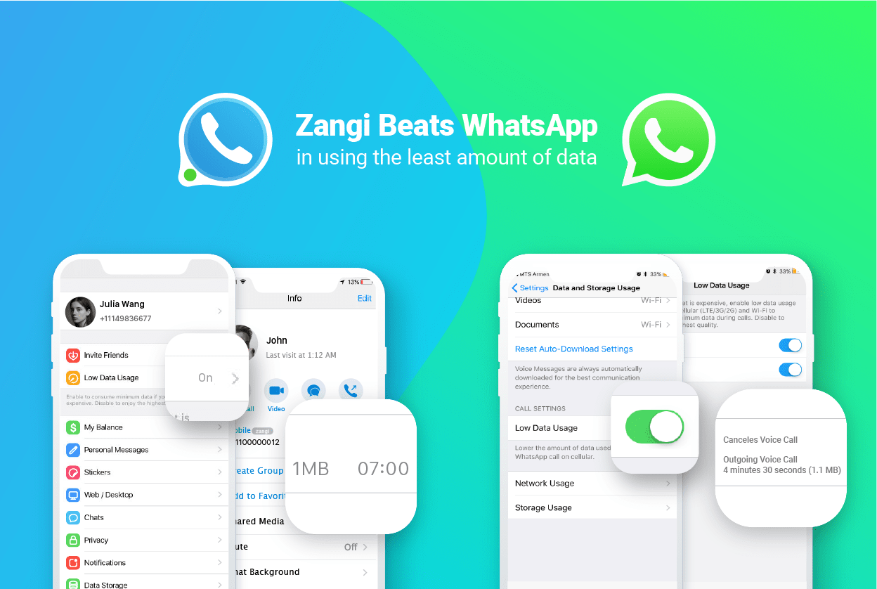 low data usage feature, zangi beats whatsapp, Zangi vs WhatsApp