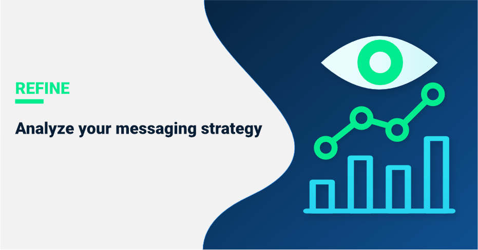 messenger marketing steps, create business messenger, analyze messenger strategy