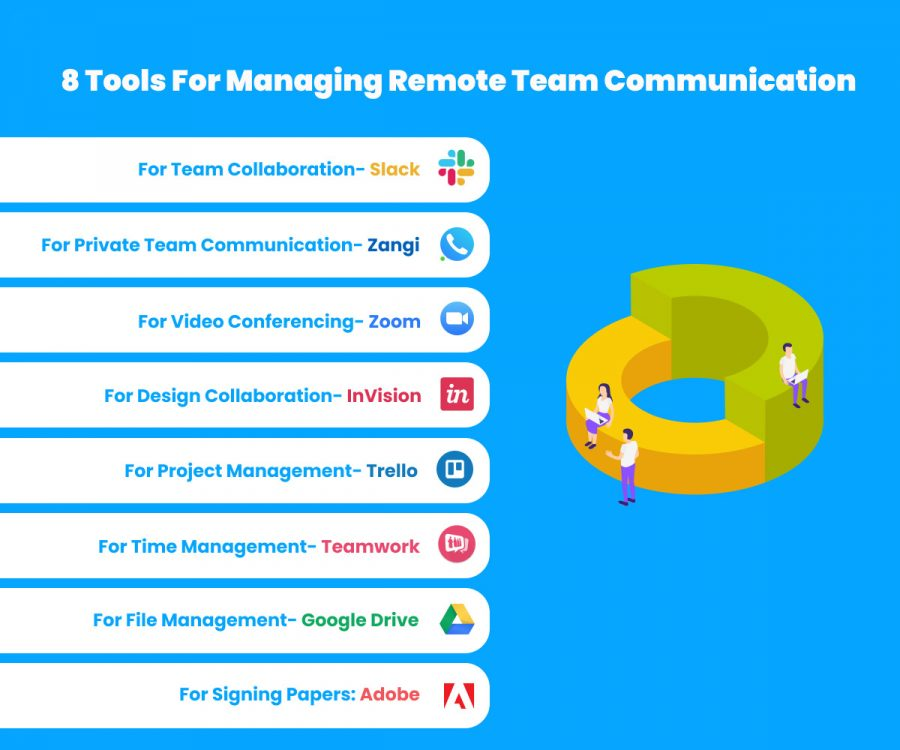 7 Ways to Successfully Manage International Teams with team communication tools