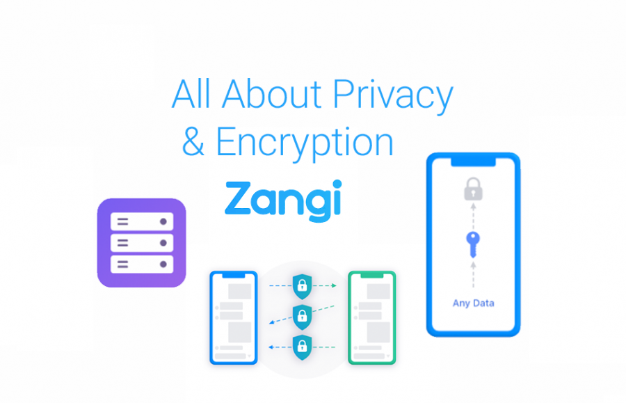 ll About Privacy & Encryption: Zangi Secure Messaging App privacy and encryption