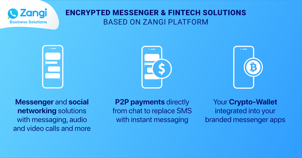 Fintech solutions based on zangi platform