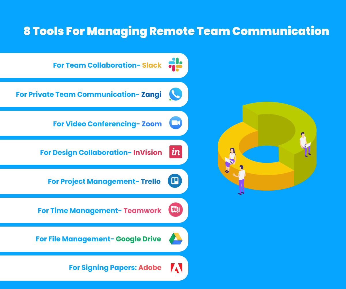 eight tools for managing remote team communication Ten Helpful Suggestions to Boost Success and Happiness for Remote Workers