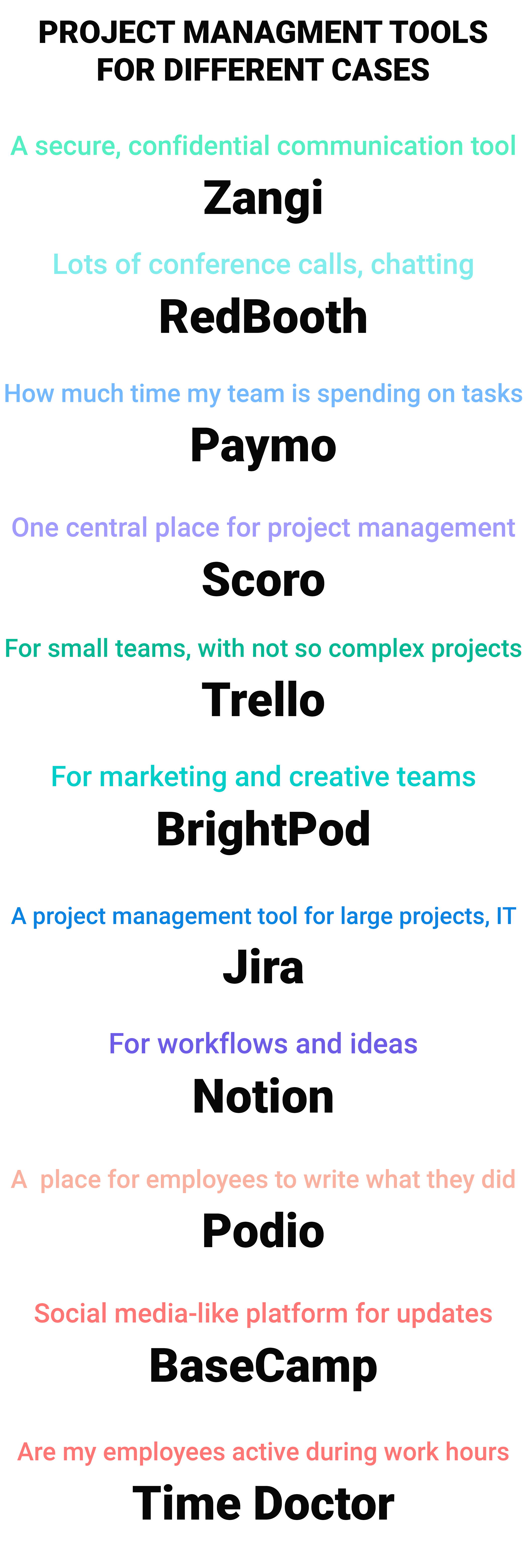 project management tools for different cases and priorities