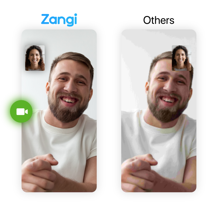 Zangi vs other quality for self hosted audio and video conferencing