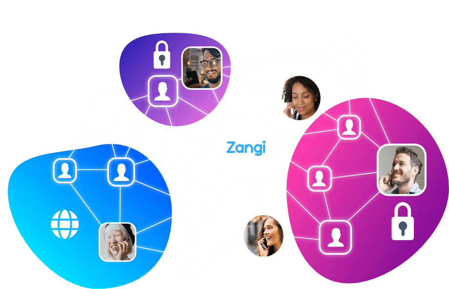 Register your Zangi Network for free to attach your phone system